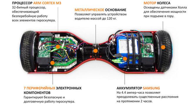 https://gyroskutera.ru/images/upload/giroskyter_opis.jpg
